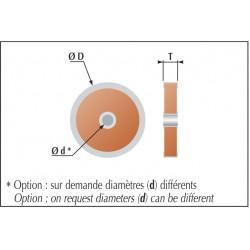 Condensateur céramique de traversée classe 1 et 2