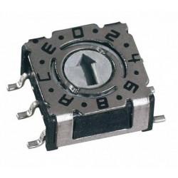 CR36/P36 - Rotatif de codage bas profil, CMS ou traversant
