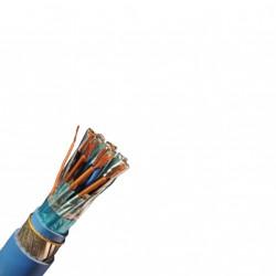 INCOCEL, le câble d'instrumentation